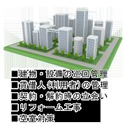 建物管理業務のイメージ